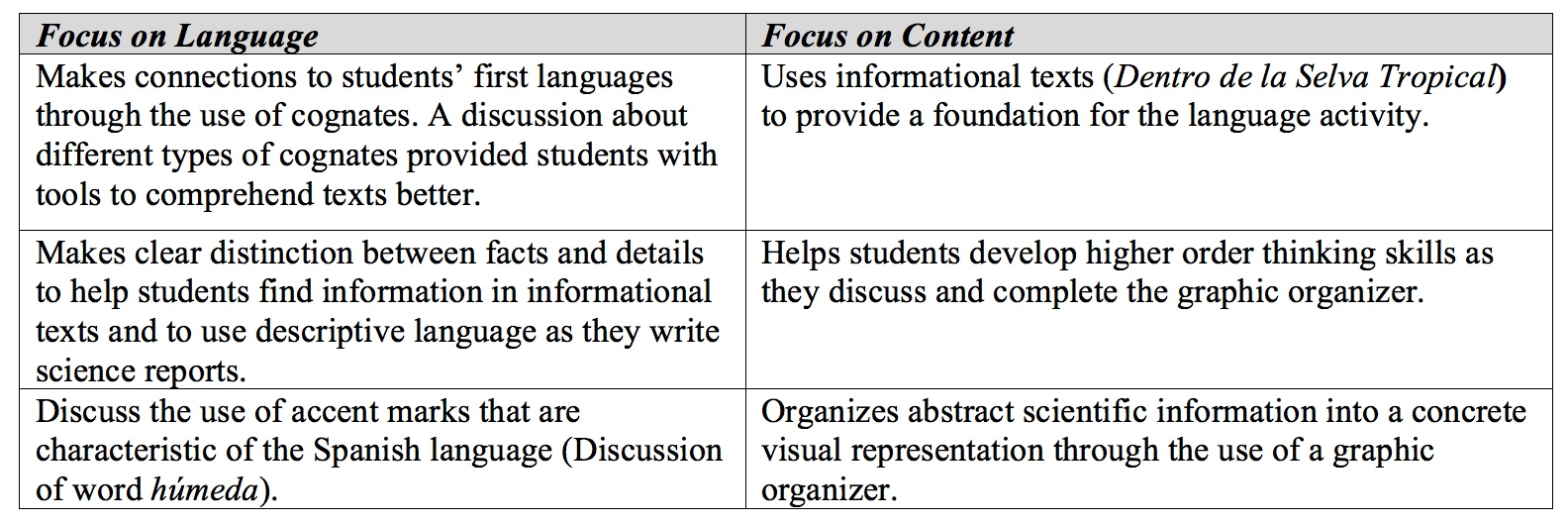 Re-conceptualizing Science Instruction for English Language Learners
